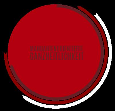 Kompetenz-Zirkel